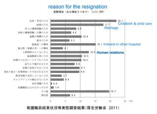 2011english